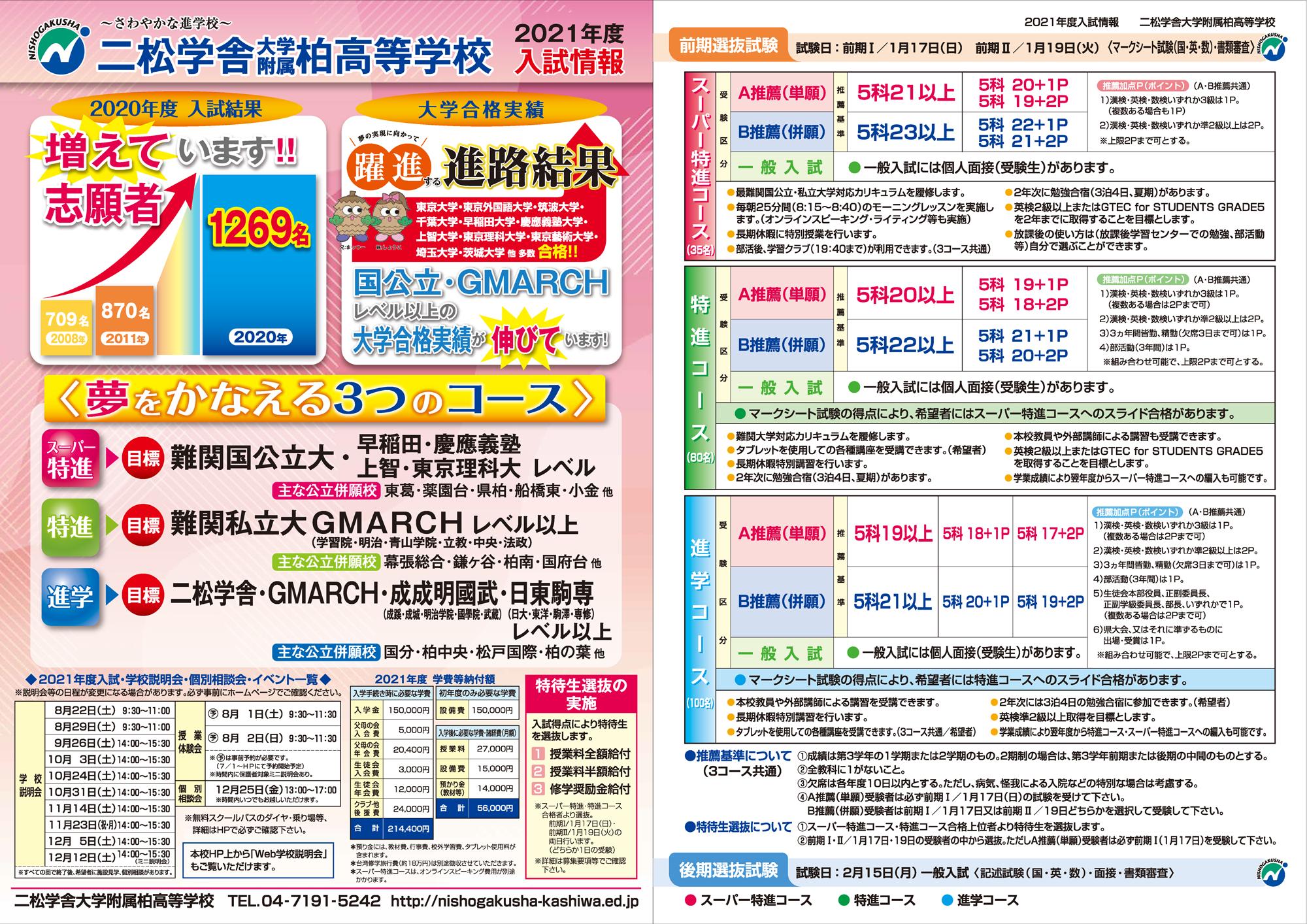 高等学校入試情報リーフレット2021