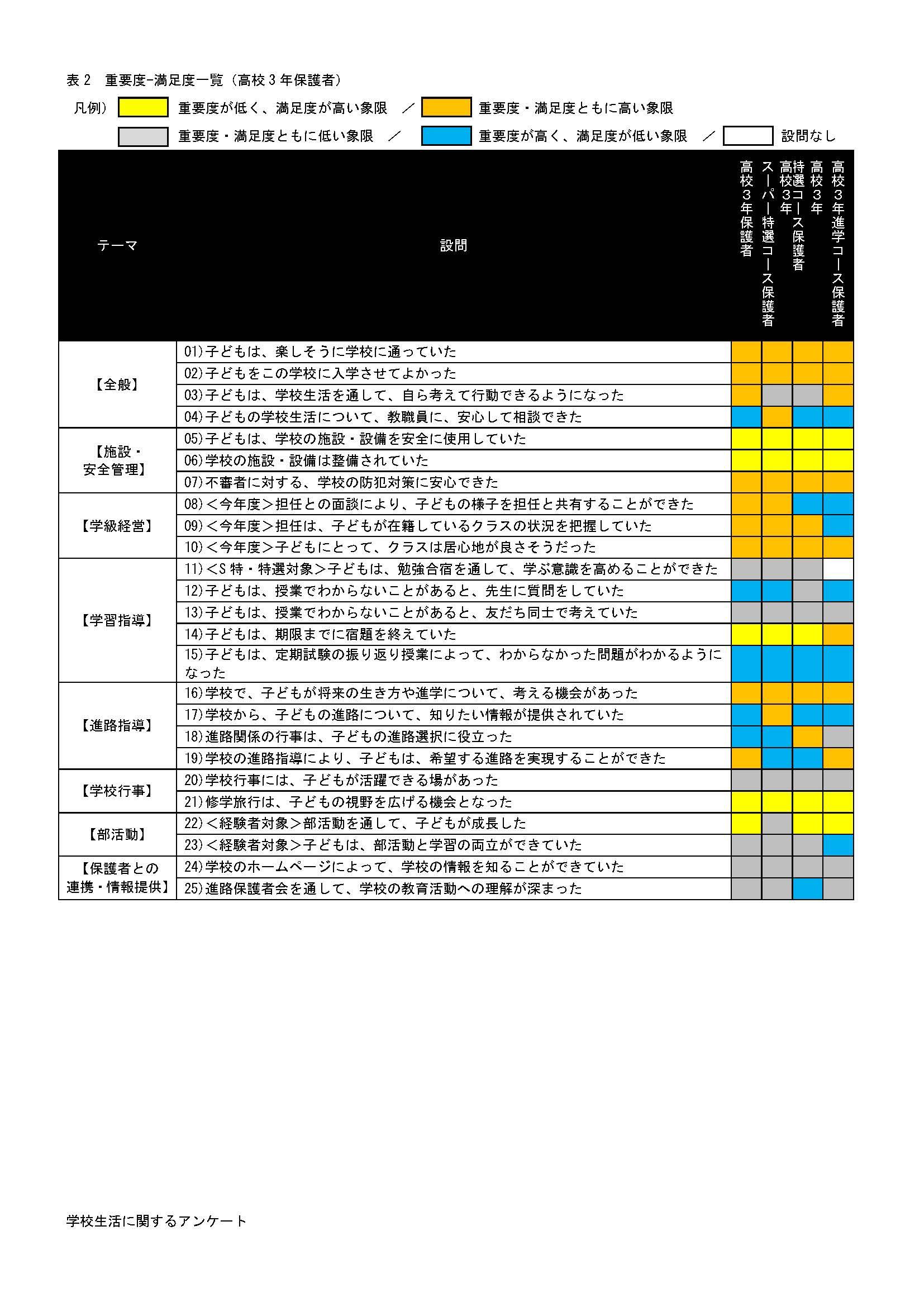 02調査結果サマリー_20160603_ページ_4